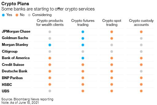 A legjobb Bitcoin hitelezési helyek ben a Bitcoin-hitelekért