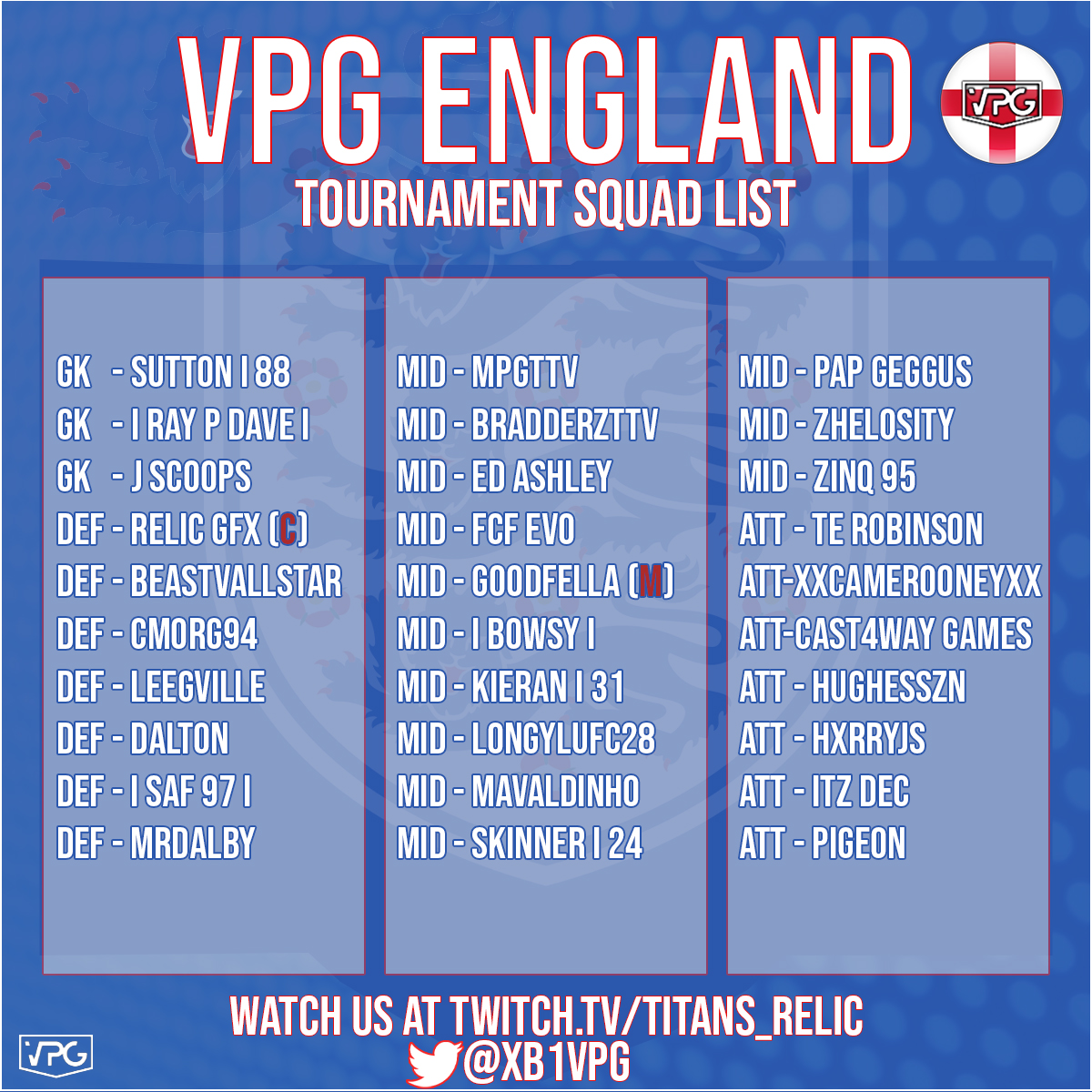 Final squad selection for the @OfficialVPG World Cup ... 170 applied, 148 trialled in total, final selection down to 30! Thanks to everyone who trialled.   Drop a follow and watch us on https://t.co/NAnnGhIR2v https://t.co/EcS2lw627g