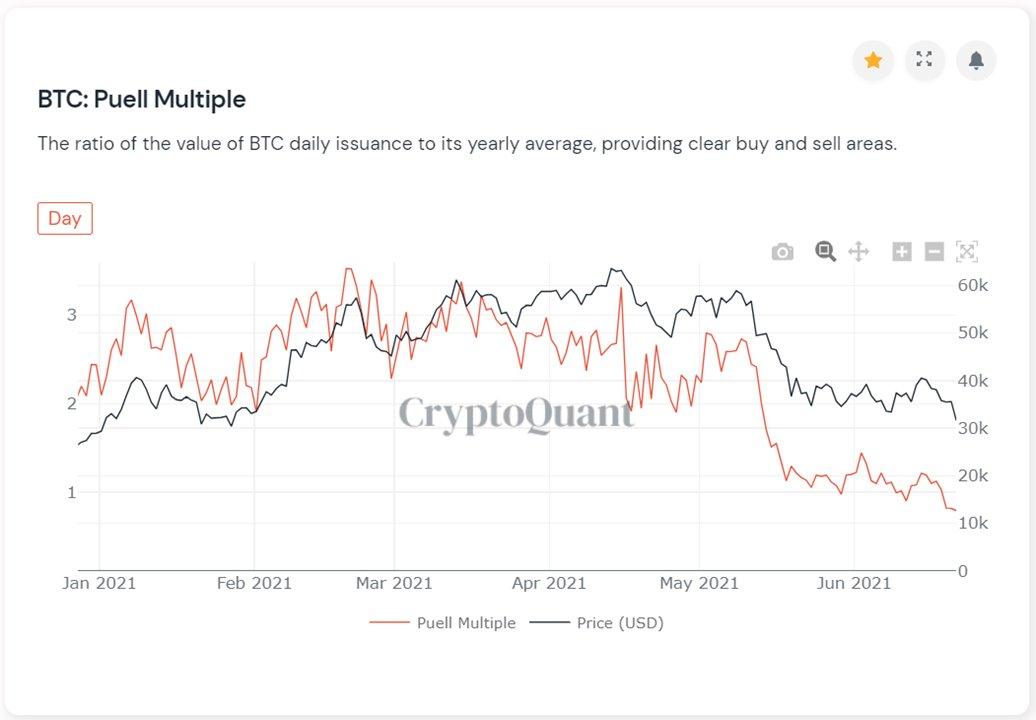 bitcoin kaina live indijos rupijų bitcoin naudoja