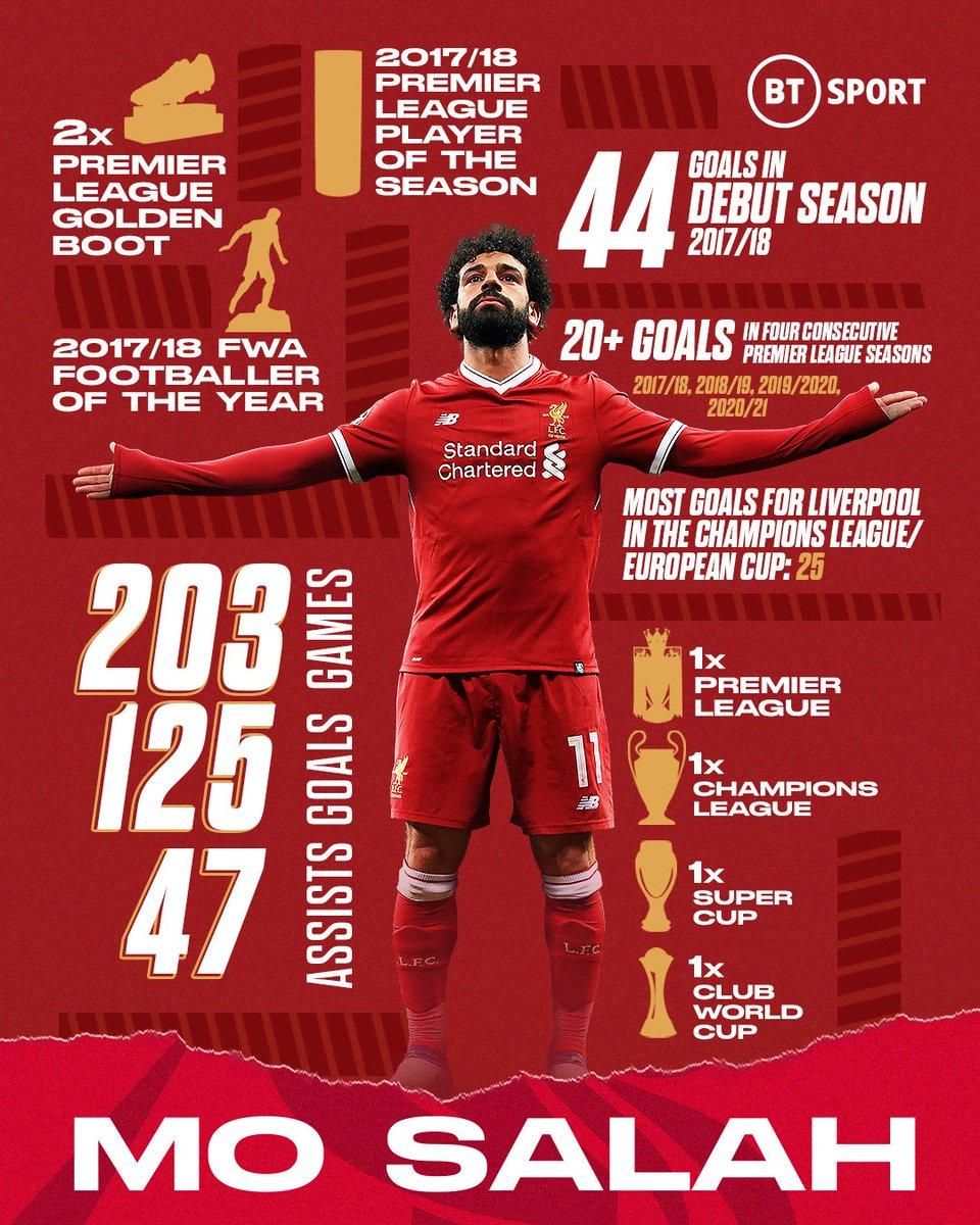 4our Season Wonder!  #Salah 🇪🇬 #LFC
