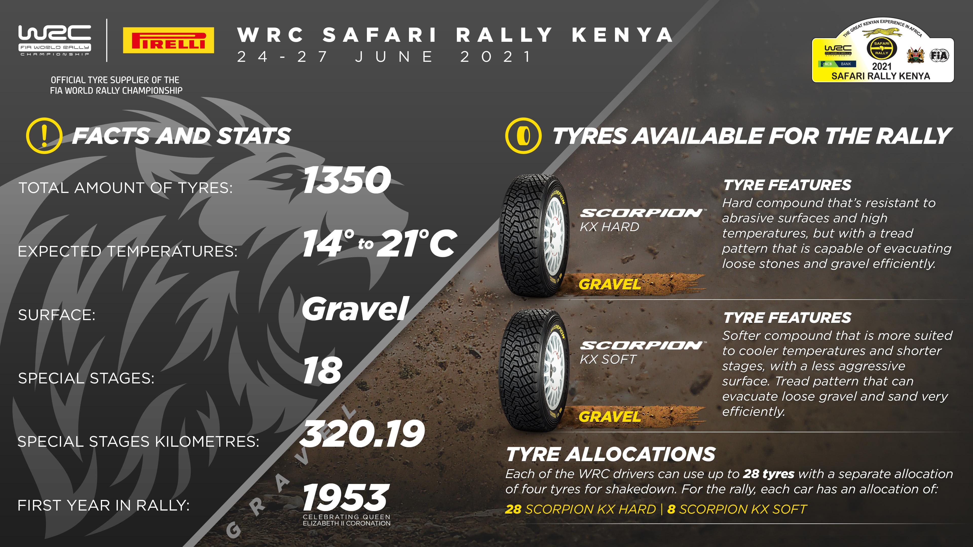 WRC: Safari Rally Kenya [23-27 Junio] E4eyVf_XwAAxBnJ?format=jpg&name=4096x4096