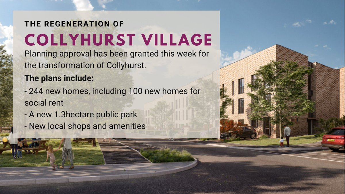 Permission has been granted to build 244 new homes in Collyhurst - including 100 social rented homes.  This is the first phase of the Victoria North regeneration programme that will build 15,000 homes in the north of the city over the next two decades.   ℹ️https://t.co/uKzoyh6IfU https://t.co/rakgOBDxxa