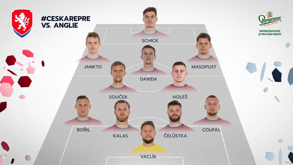 Our #CzechMates start for #CZE against #ENG tonight.  Good luck, lads! 👊