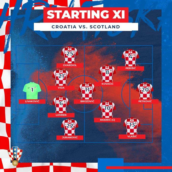 تشكيلة كرواتيا امام اسكتلندا .. التوقيت 10 م