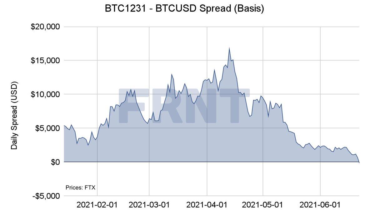 bitcoin prekybininkai seka twitter bitcoin guelph