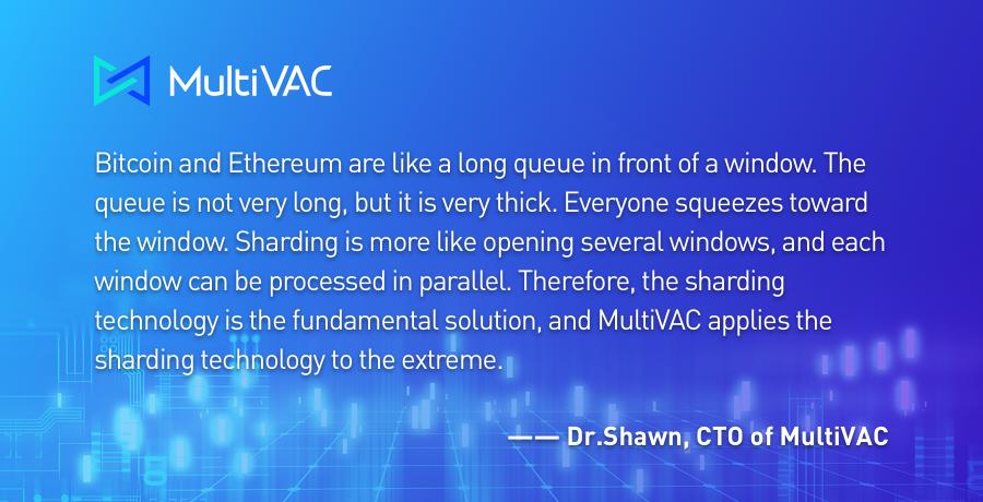 Tweet by @MultiVAC_Global