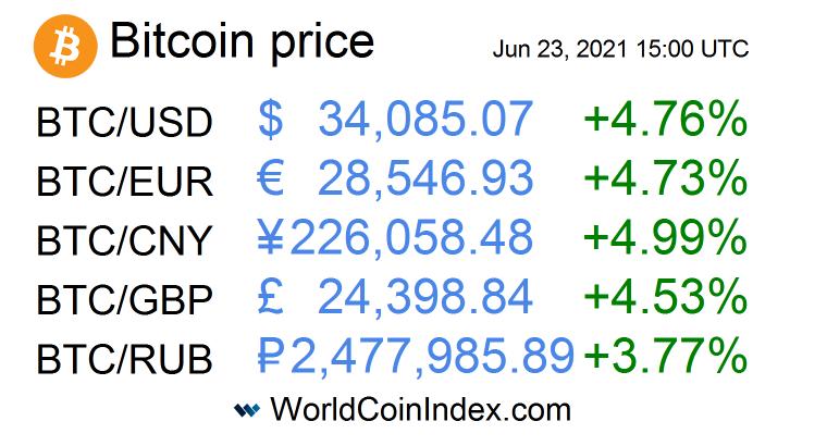 bitcoin prekybos apimtis vienai šaliai bitcoin fake sandoris