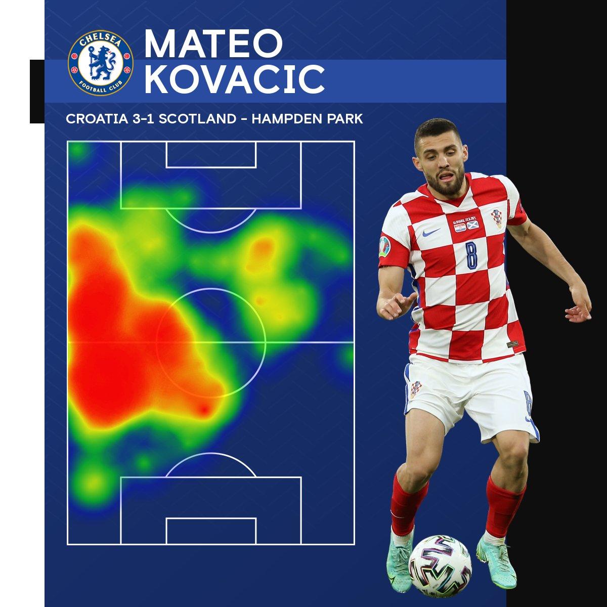 Bossed it, Kova! 👏  #Euro2020 https://t.co/NgjhpJt4LY