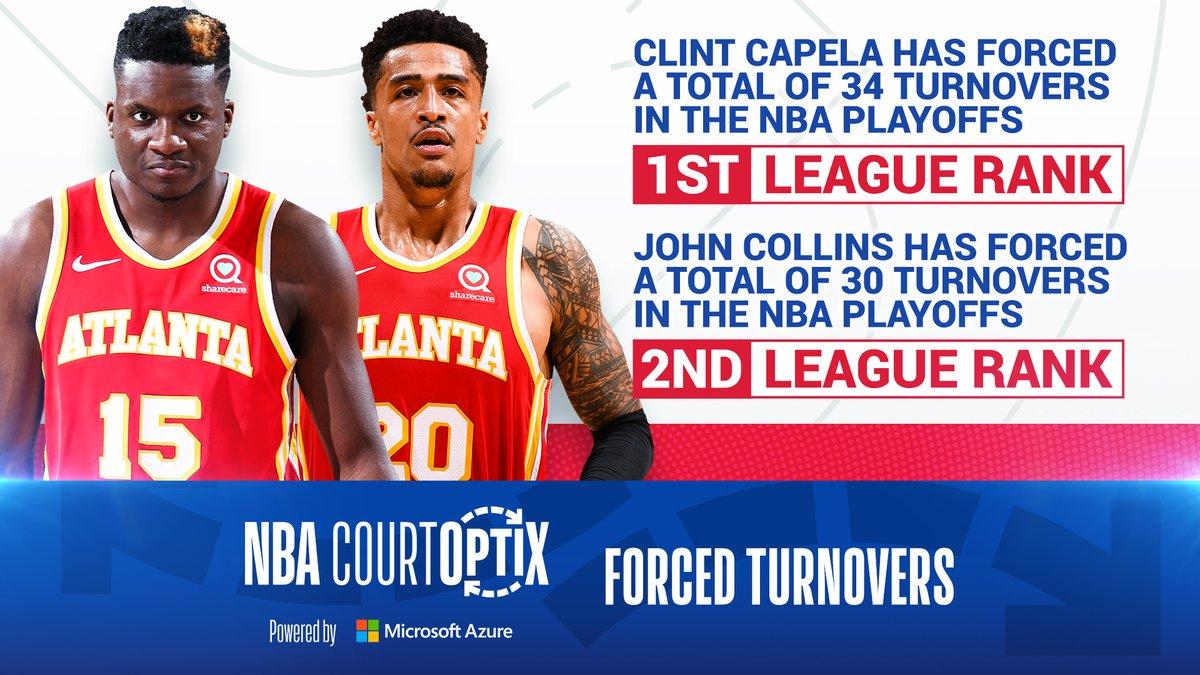 #NBACourtOptix powered by  @MicrosoftDE Azure  Clint Capela (34) und John Collins (30) haben dank ihrer Aktivität am defensiven Ende die meisten und zweitmeisten Ballverluste in diesen  #NBAPlayoffs erzwungen. https://t.co/4HHdV96HyT