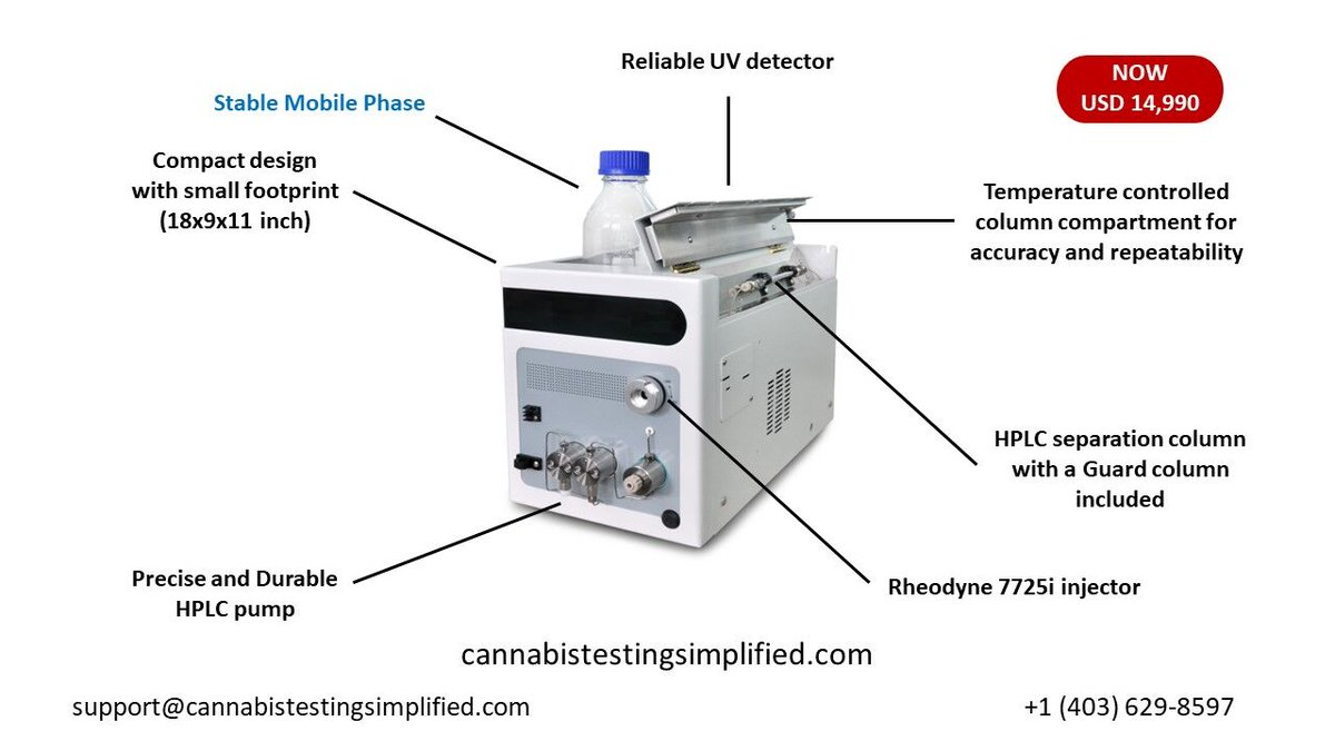 cannabistest1: 👍 We`ve partnered with financing firms!! You can get an unsecured loan to finance the HPLC starting at around $320/month !! #hemp #cbd #CannabisCommunity #CannabisNews #cannabisindustry #testing #Canna #hempseed #cbdorganic #cannabisindustry #cannabissociety #hplc