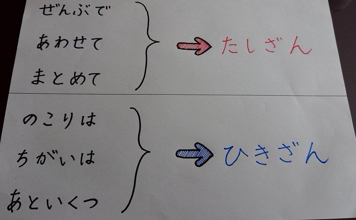 算数のたし算ひき算を習っているお子さんに!文章問題での法則があるので覚えるとはかどりそう!