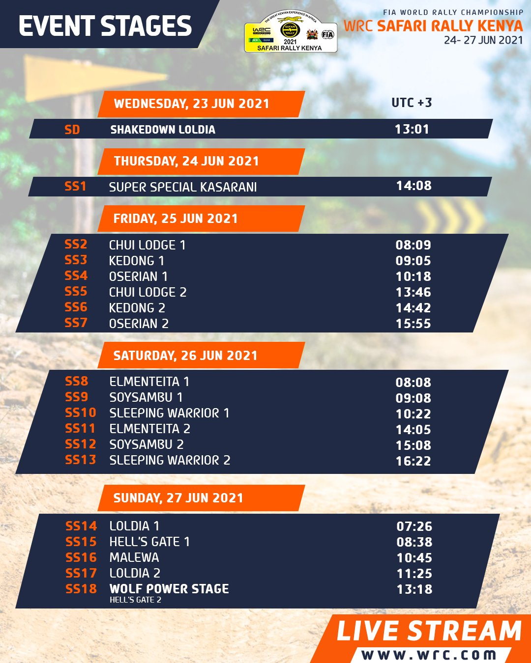 WRC: Safari Rally Kenya [23-27 Junio] - Página 3 E4oSLHAWEAEg6tR?format=jpg&name=large