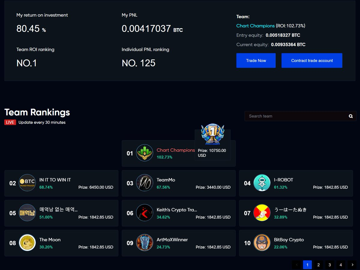 zeit online bitcoin trader