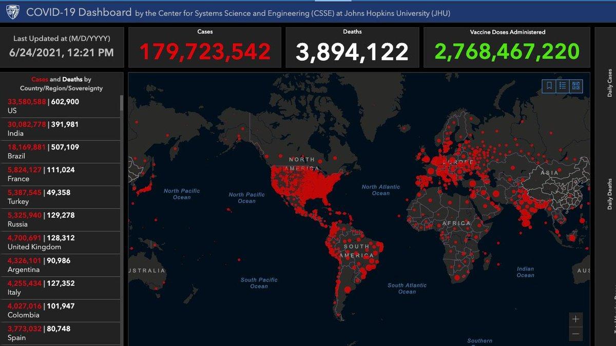 test Twitter Media - #Breaking COVID19 by the numbers >600k deaths in US @JohnsHopkins https://t.co/SBBUTadmNk
