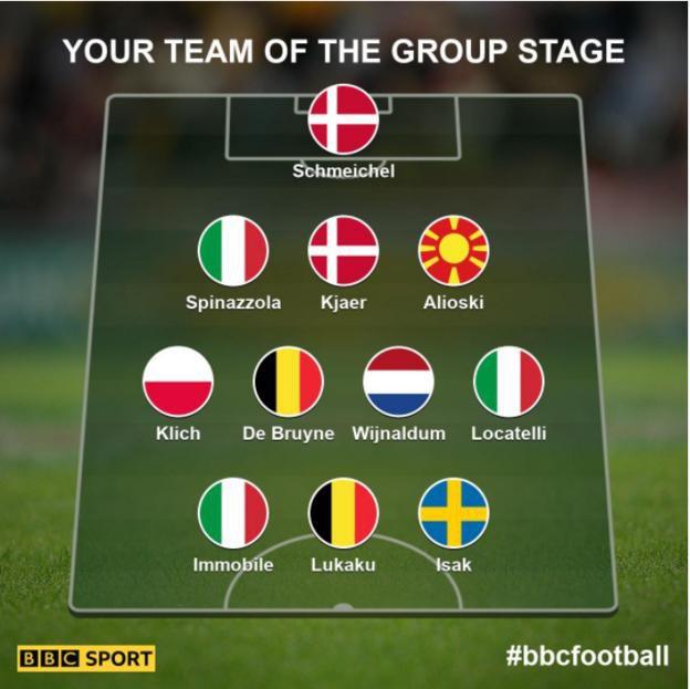 الـ BBC تختار التشكيلة الافضل لدور المجموعات