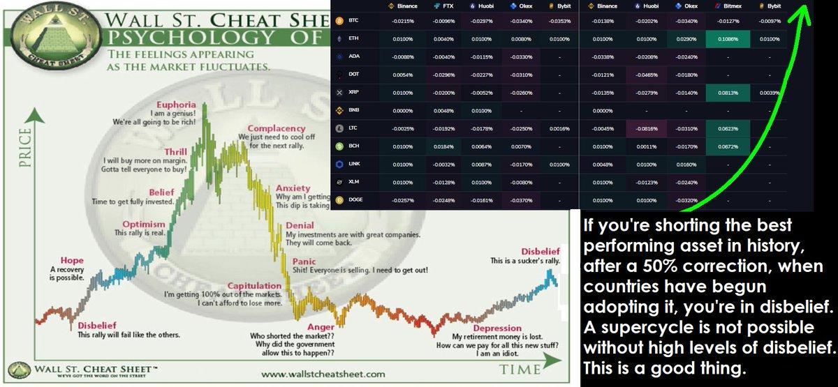 bitcoin și piețele twitter bitcoin trader în această dimineață