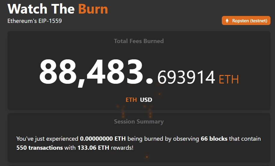 """Wu Blockchain on Twitter: """"According to https://t.co/pjMqnPbS6F, the  Ethereum Ropsten testnet has destroyed approximately 88,483 ETH through  EIP-1559 in less than 24 hours.… https://t.co/jaS5av4ZYZ"""""""