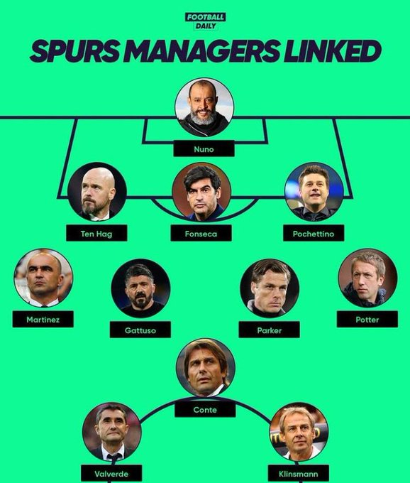 Next Spurs Manager - Page 2 E4urooBXwAkgy8u?format=jpg&name=small