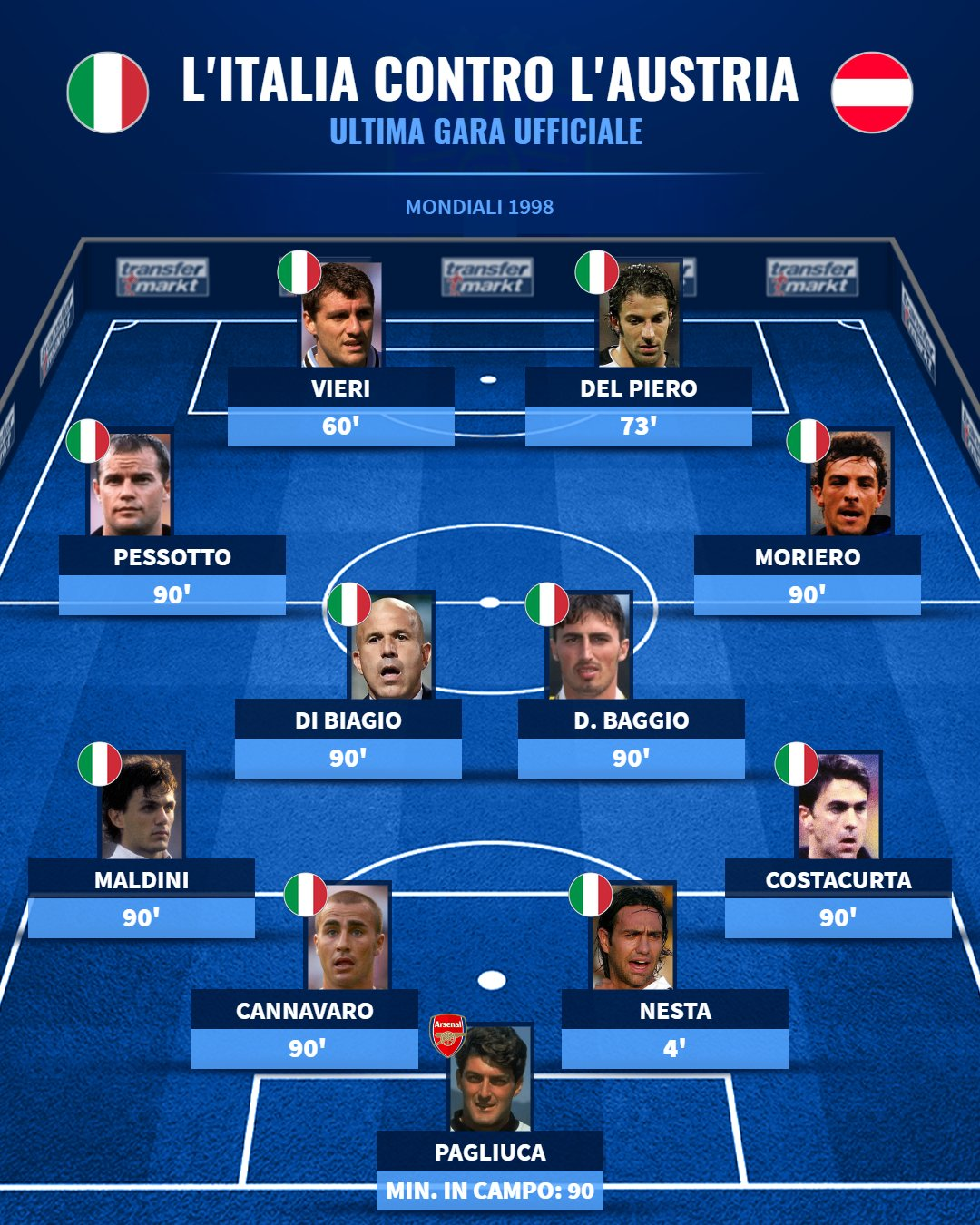 EURO 2020 - R16 : Italy - Austria E4vUD15XEAMPpDe?format=jpg&name=large