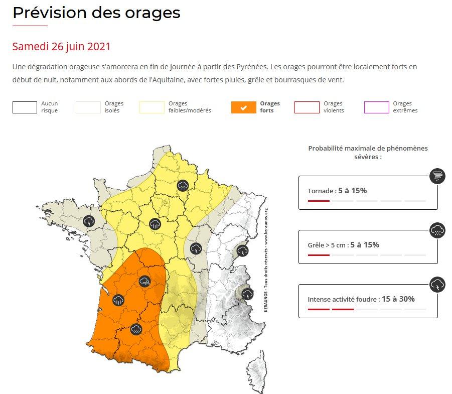 Nouvelle dégradation orageuse ce soir à partir des #Pyrénées. Les #orages seront parfois forts entre #Aquitaine et ouest de l'#Occitanie avec pluies abondantes, #grêle, rafales de vent loc. > 80 km/h et activité électrique soutenue. Bulletin complet :