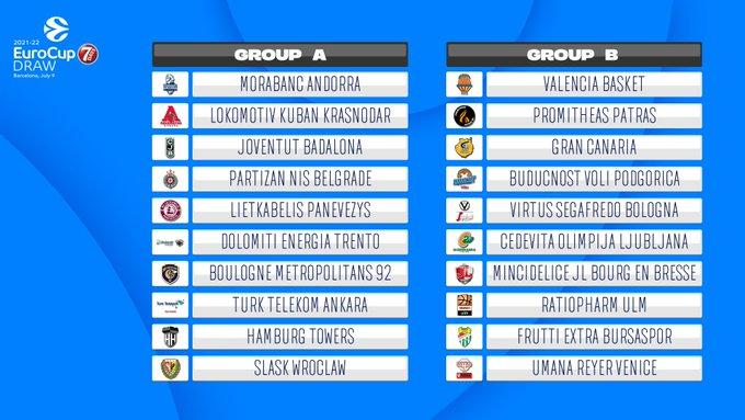 Sorteggio 7 DAYS EuroCup: Venezia e Virtus Bologna nel gruppo B, Trento nell'A con il Partizan