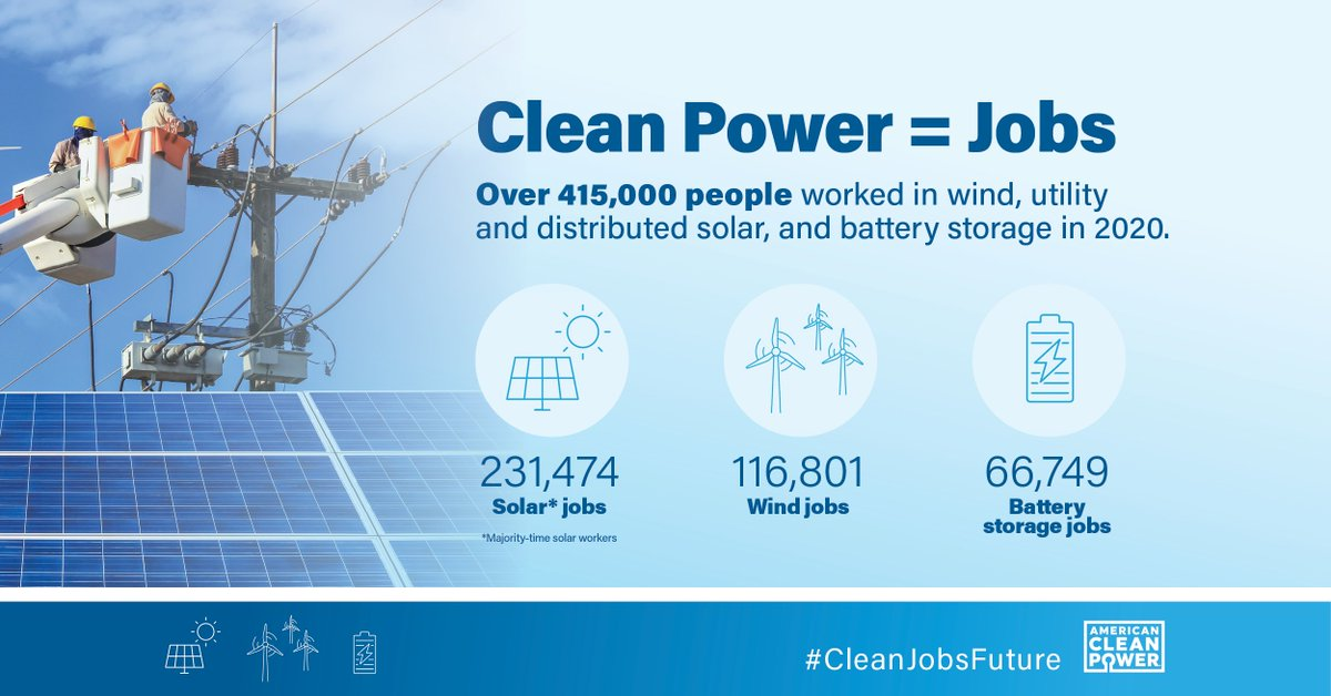We look forward to contributing to the creation of well-paying #jobs and accelerating the #cleanenergy transition here in the U.S. https://t.co/5qrjDrArFV