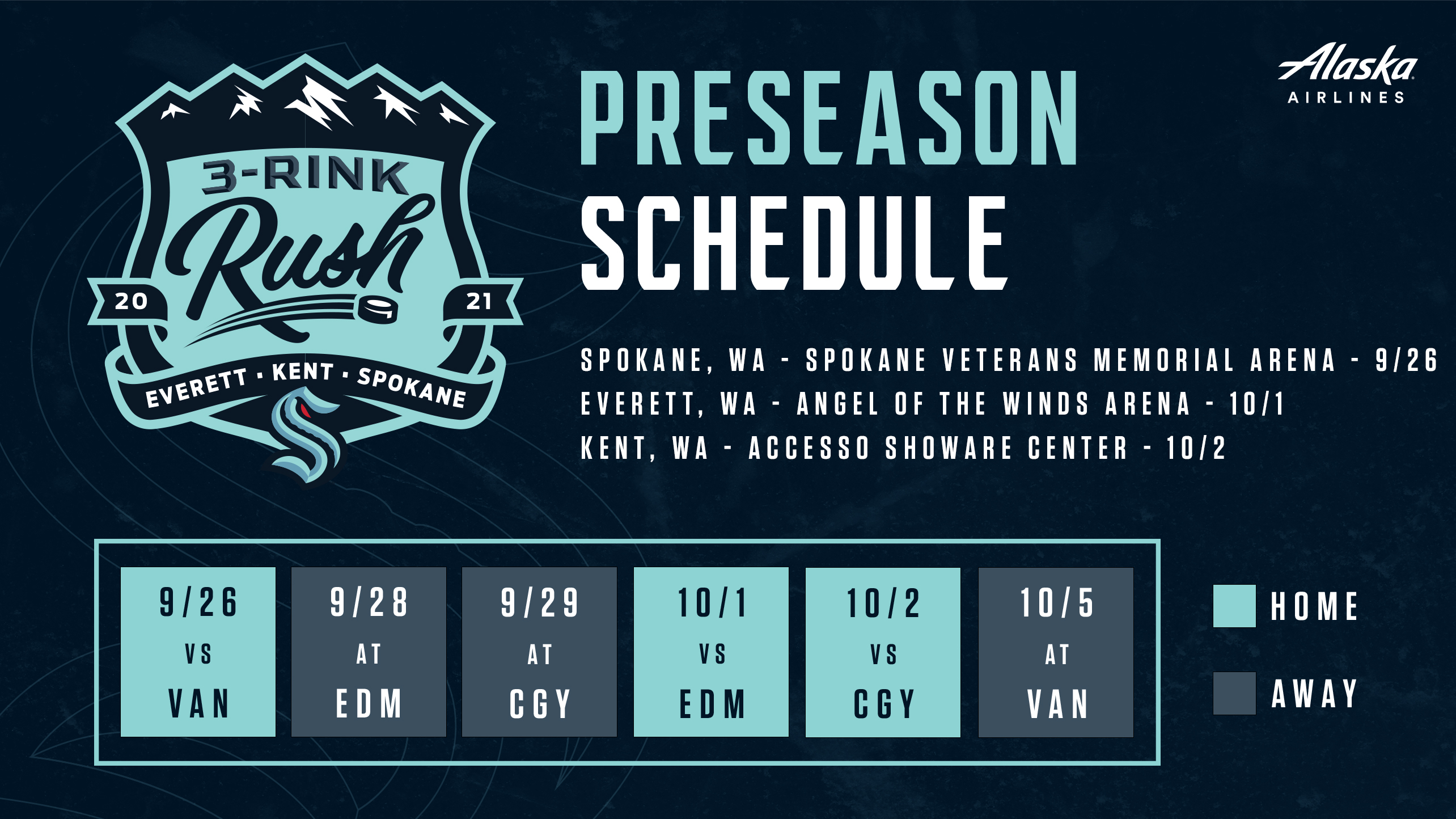 """the seattle kraken schedule with a """"3 rink rush logo"""" in the left corner.  Names of the 3 whl arenas in the middle of graphic  dates are below in blue  alaska airlines logo in the far right corner"""