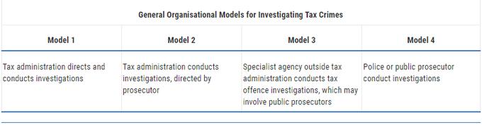 General organisational Models for Investigating Tax Crimes