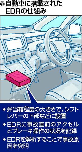 国土交通省、新車への運転記録装置搭載を義務化を検討!