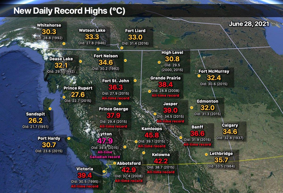 Nouveau record absolu national de chaleur au #Canada avec 47,9°C à Lytton par 50°N en Colombie Britannique. Jusqu'à ces derniers jours, il n'avait jamais fait plus de 45°C au Canada.