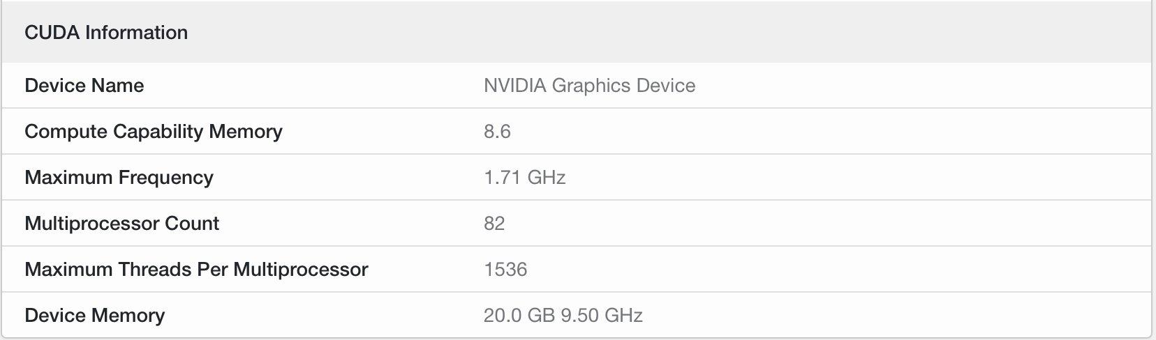 Posibles características del nueva GPU de Nvidia