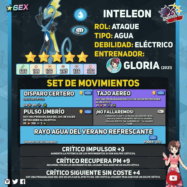 Pokemon Masters Gloria (temporada 21) junto a Inteleon