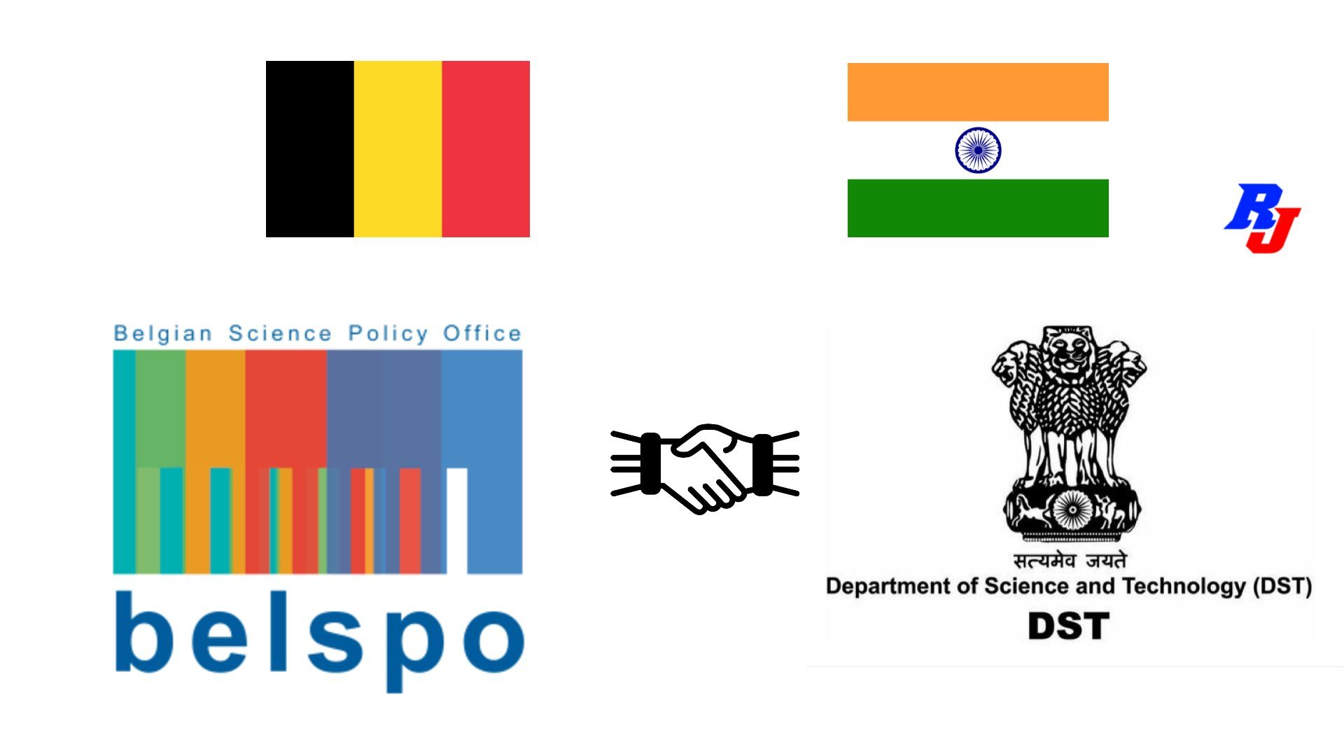 India- Belgium Call For Proposals: India Belgium Networking call 2021