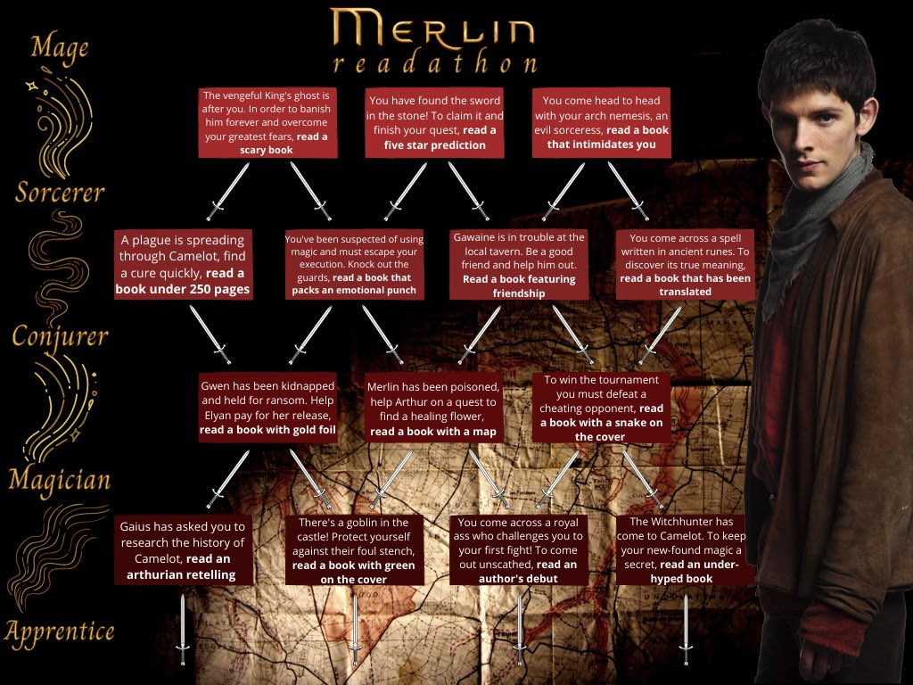Graphic showing routes through Apprentice role, Magician, Conjurer, Sorcerer, and Mage, with an image of Colin Morgan as Merlin on the right side.