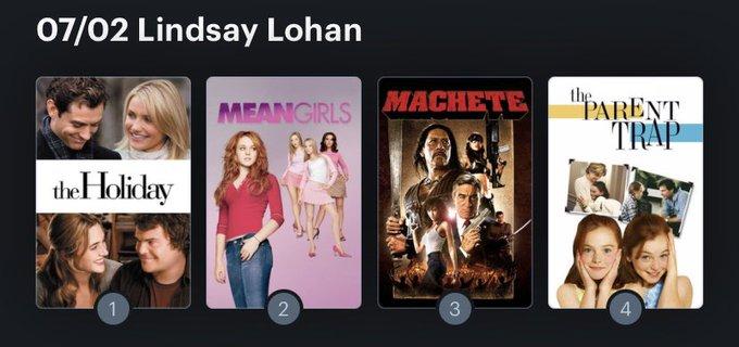 Hoy cumple años la actriz Lindsay Lohan (35) Happy Birthday ! Aquí mi Ranking: