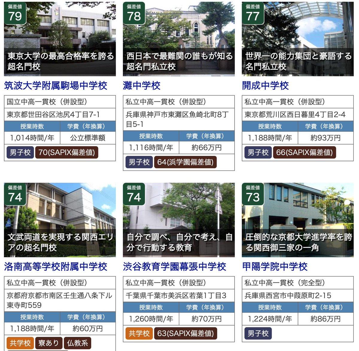 渋 値 渋 偏差 渋谷教育学園渋谷中学高校 偏差値