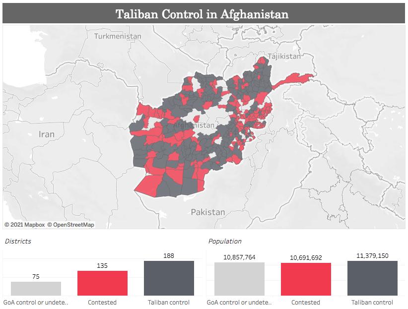 Мобилизация в Таджикистане