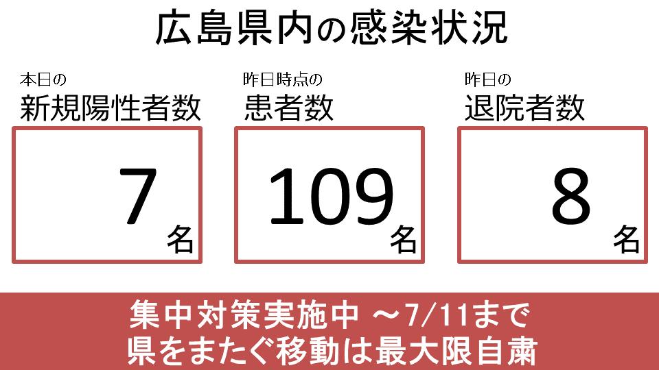 コロナ twitter 広島 「既に700店が閉店」 広島流川・薬研堀で聞くコロナ禍の実態