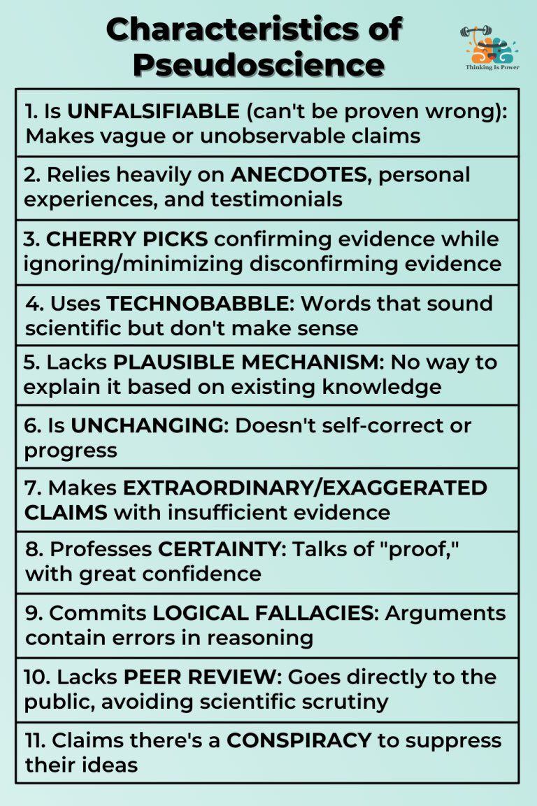 All 11 of these characteristics can be found in chronic #Lyme pseudoscience: