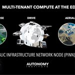 Image for the Tweet beginning: NVIDIA DRIVE Ecosystem Brings AVs