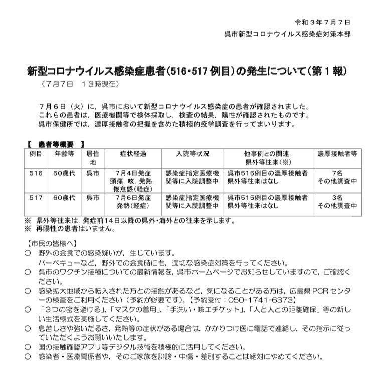 市 twitter 呉 コロナ 【新型コロナ】呉市 新型コロナウイルス