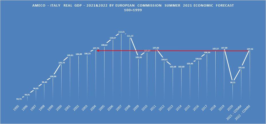 btc secondo semestre data dellesame 2021 fare trading soldi btc