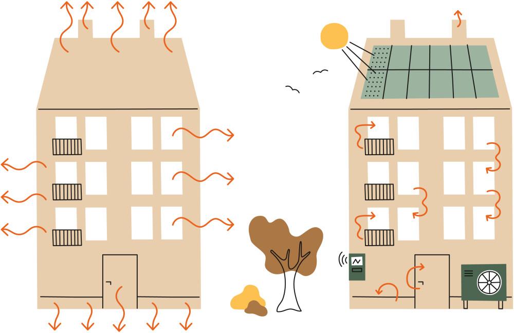 Riksbyggen energioptimerar fastigheter med AI https://t.co/v3RUbzzKqp https://t.co/rQLZHZDrQD