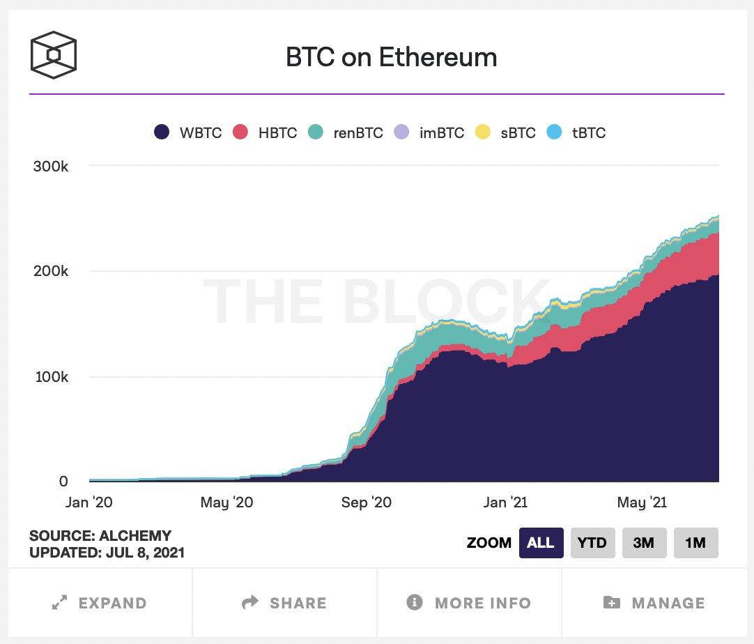 ethereum gegen bitcoin, in das investiert werden soll video tutorial zum binären handel