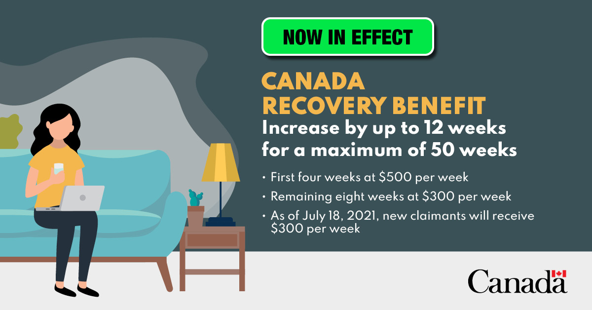 """Employment and Social Development Canada on Twitter: """"The Canada Recovery  Benefit remains available if you are unable to work or have had at least a  50% reduction in average weekly income due"""