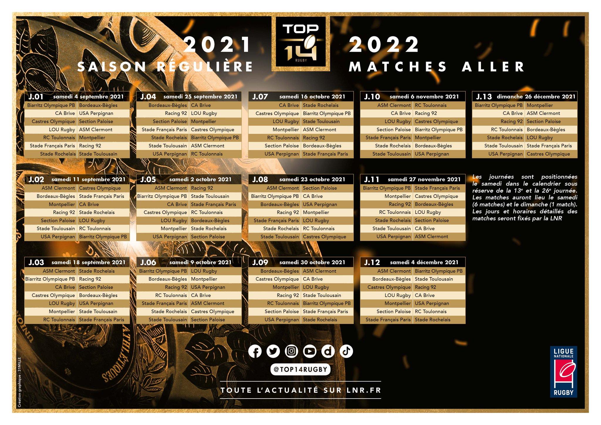 Calendrier 2022 Rugby OFFICIEL. Le calendrier des oppositions du Top 14 2021/2022
