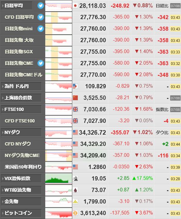 日経平均 リアルタイムチャート