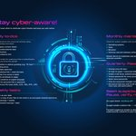 Image for the Tweet beginning: A cyber attack occurs every