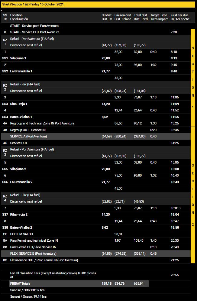 World Rally Championship: Temporada 2021  - Página 31 E5ykf0CWQAg9PiK?format=png&name=medium
