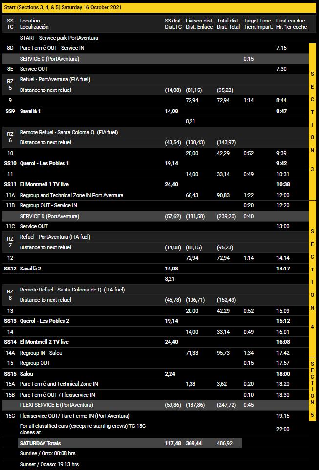 World Rally Championship: Temporada 2021  - Página 31 E5ykg1UXEAgVIf4?format=png&name=medium